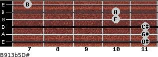 B9/13b5/D# for guitar on frets 11, 11, 11, 10, 10, 7