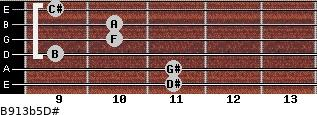 B9/13b5/D# for guitar on frets 11, 11, 9, 10, 10, 9