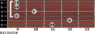 B9/13b5/D# for guitar on frets 11, 12, 9, 10, 9, 9