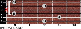 B9/13b5/Eb add(7) guitar chord