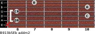 B9/13b5/Eb add(m2) guitar chord