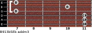 B9/13b5/Eb add(m3) guitar chord