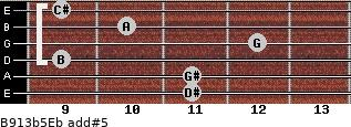 B9/13b5/Eb add(#5) for guitar on frets 11, 11, 9, 12, 10, 9