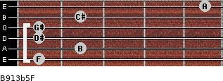 B9/13b5/F for guitar on frets 1, 2, 1, 1, 2, 5
