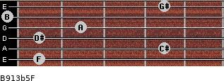 B9/13b5/F for guitar on frets 1, 4, 1, 2, 0, 4