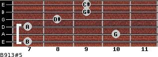 B9/13#5 for guitar on frets 7, 10, 7, 8, 9, 9