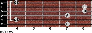 B9/13#5 for guitar on frets 7, 4, 7, 8, 8, 4