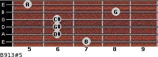 B9/13#5 for guitar on frets 7, 6, 6, 6, 8, 5