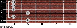 B9/13#5/A for guitar on frets 5, 4, 5, 4, 4, 4