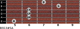 B9/13#5/A for guitar on frets 5, 6, 6, 6, 8, 7