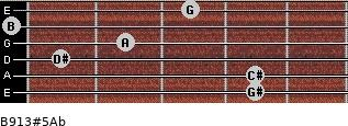 B9/13#5/Ab for guitar on frets 4, 4, 1, 2, 0, 3