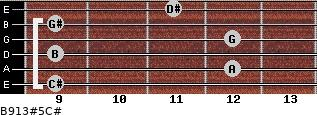 B9/13#5/C# for guitar on frets 9, 12, 9, 12, 9, 11