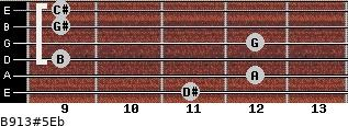 B9/13#5/Eb for guitar on frets 11, 12, 9, 12, 9, 9