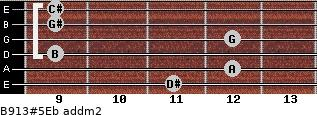 B9/13#5/Eb add(m2) guitar chord