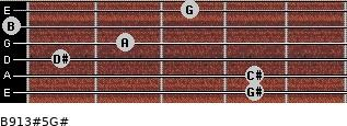 B9/13#5/G# for guitar on frets 4, 4, 1, 2, 0, 3
