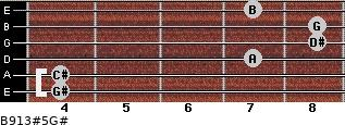B9/13#5/G# for guitar on frets 4, 4, 7, 8, 8, 7