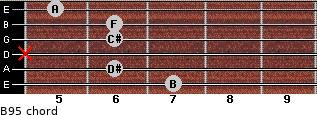B9(-5) for guitar on frets 7, 6, x, 6, 6, 5