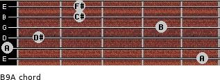 B9/A for guitar on frets 5, 0, 1, 4, 2, 2