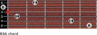 B9/A for guitar on frets 5, 4, 1, x, 0, 2