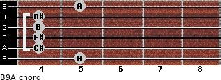 B9/A for guitar on frets 5, 4, 4, 4, 4, 5