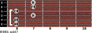 B9/Bb add(7) guitar chord