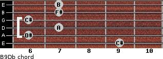 B9/Db for guitar on frets 9, 6, 7, 6, 7, 7