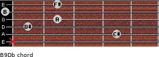 B9/Db for guitar on frets x, 4, 1, 2, 0, 2