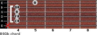 B9/Db for guitar on frets x, 4, 4, 4, 4, 5