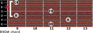 B9/D# for guitar on frets 11, 12, 9, 11, x, 9
