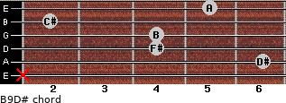 B9/D# for guitar on frets x, 6, 4, 4, 2, 5