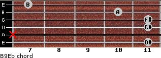 B9/Eb for guitar on frets 11, x, 11, 11, 10, 7