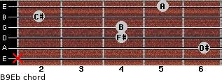 B9/Eb for guitar on frets x, 6, 4, 4, 2, 5
