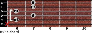B9/Eb for guitar on frets x, 6, 7, 6, 7, 7