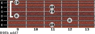 B9/Eb add(7) guitar chord
