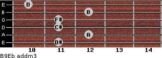 B9/Eb add(m3) guitar chord