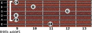 B9/Eb add(#5) guitar chord