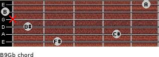 B9/Gb for guitar on frets 2, 4, 1, x, 0, 5