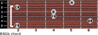 B9/Gb for guitar on frets 2, 6, 4, 4, 2, 5
