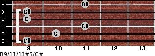 B9/11/13#5/C# for guitar on frets 9, 10, 11, 9, 9, 11