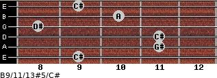 B9/11/13#5/C# for guitar on frets 9, 11, 11, 8, 10, 9