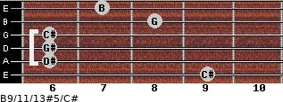B9/11/13#5/C# for guitar on frets 9, 6, 6, 6, 8, 7