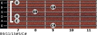 B9/11/13#5/C# for guitar on frets 9, 7, 7, 8, 9, 7
