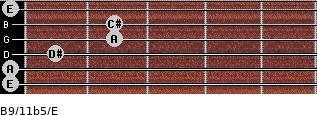 B9/11b5/E for guitar on frets 0, 0, 1, 2, 2, 0