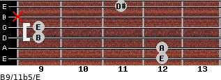 B9/11b5/E for guitar on frets 12, 12, 9, 9, x, 11