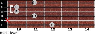 B9/11b5/E for guitar on frets 12, x, 11, 10, 10, 11