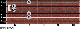 B9/11b5/E for guitar on frets x, 7, 7, 6, 6, 7