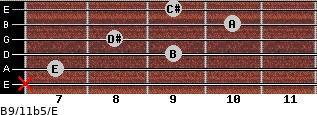 B9/11b5/E for guitar on frets x, 7, 9, 8, 10, 9