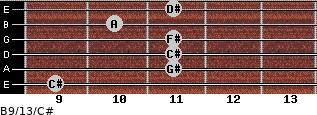B9/13/C# for guitar on frets 9, 11, 11, 11, 10, 11