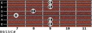 B9/13/C# for guitar on frets 9, 9, 7, 8, 9, 9