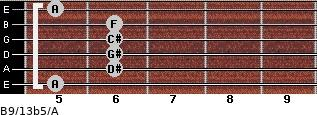 B9/13b5/A for guitar on frets 5, 6, 6, 6, 6, 5